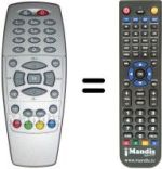 Replacement remote control INETBOX DVB 300