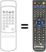 Replacement remote control TELE+ DT 4000