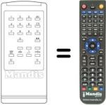 Replacement remote control Panama A3629