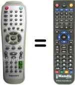 Replacement remote control RICHMOND DVX 550
