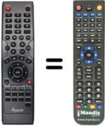 Replacement remote control 4GEEK MEDLEY HMR 500